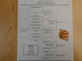 Boys Basketball - District 7 Brackets